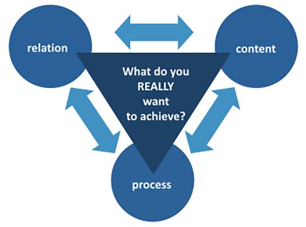 Strategic skilled negotiator for negotiating strategies