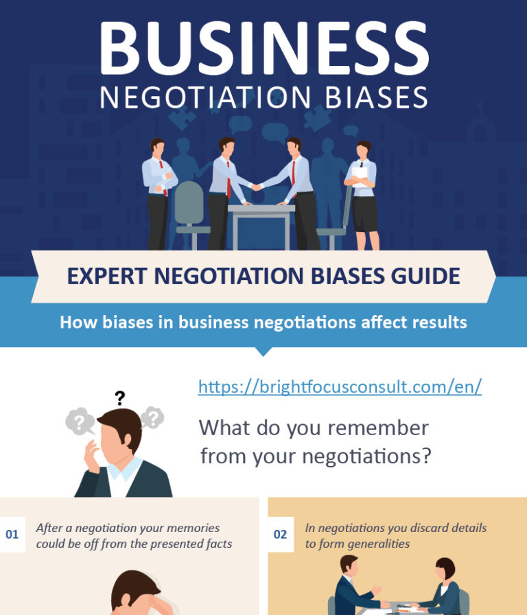 Business negotiation biases