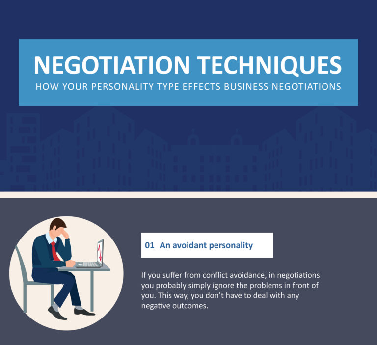 Negotiation techniques