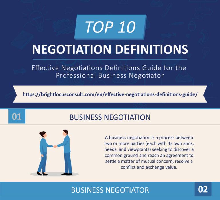 Sessie Onderhandelingsstrategieën